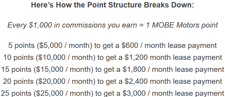How MOBEs bonus works