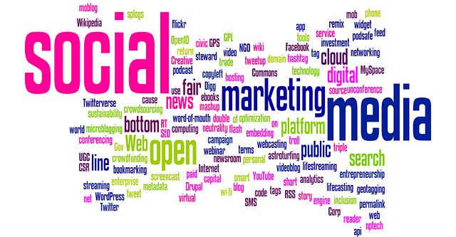 Social Media Marketing Traffic