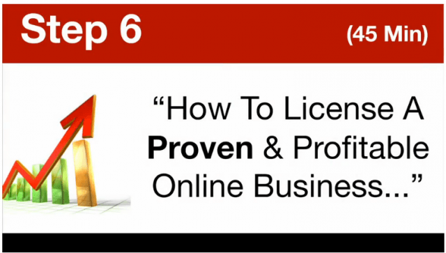 MTTB- How To License A Proven And Profitable Online Business