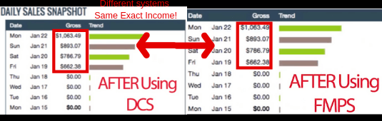 Daily Cash Siphon Income Claims